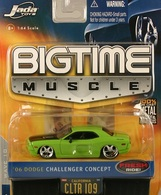 Jada bigtime muscle%252c bigtime muscle wave 10 06 dodge challenger concept model cars a2b5f253 b38e 4c2c 8091 30fb96663a21 medium