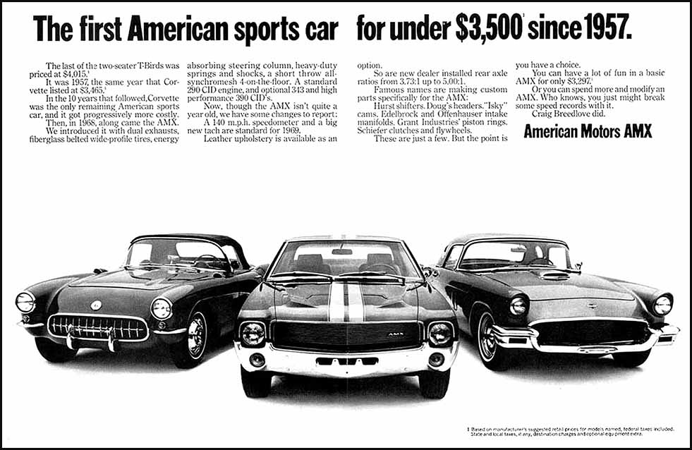 The First American Sports Car For Under $3,500 Since 1957. | Print ...
