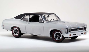 1969 Chevrolet Nova SS 396 | Model Cars