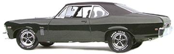 1969 Chevrolet Nova SS 396 | Model Cars