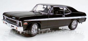 1969 Chevrolet Nova Rally | Model Cars
