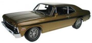 1969 Chevrolet Nova Rally | Model Cars