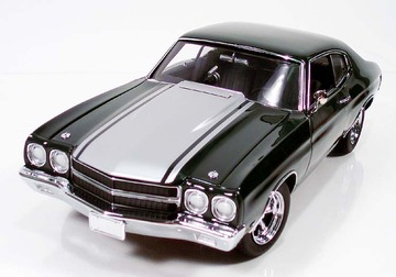 1970 Chevrolet Chevelle Restomod | Model Cars