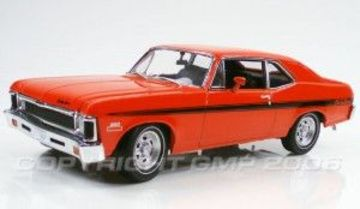 1971 Chevrolet Nova Rally | Model Cars