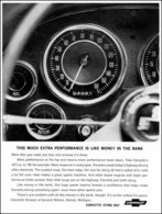 """1964 Corvette Ad """"This much performance is like money in the bank."""" 
