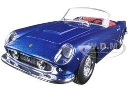 Ferrari 250 GT | Model Cars