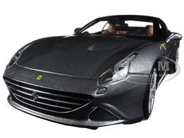 Ferrari California T  | Model Cars