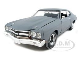 1970 Chevy Chevelle SS | Model Cars