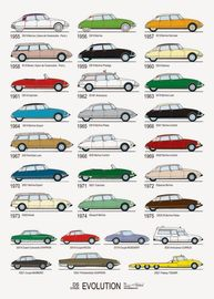 Citroen DS Evolution | Posters & Prints