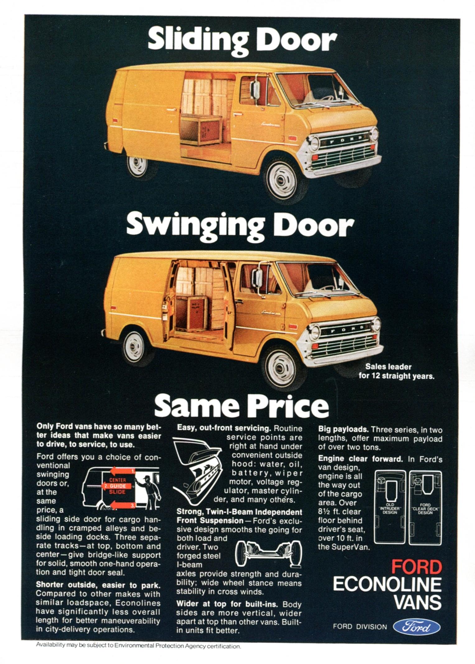 Sliding Door Swinging Door Same Price | Print Ads | HobbyDB