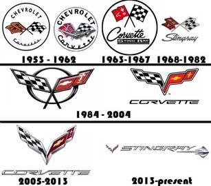 Corvette Emblem   hobbyDB
